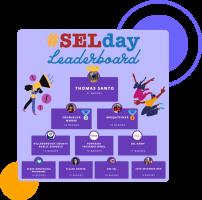 sel4day-leaderboard